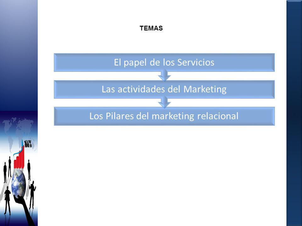TEMAS Los Pilares del marketing relacional Las actividades del Marketing El papel de los Servicios