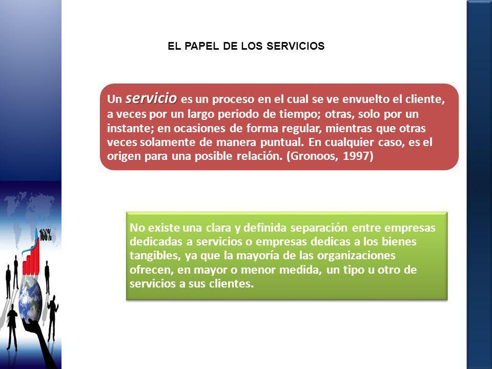 EL PAPEL DE LOS SERVICIOS servicio Un servicio es un proceso en el cual se ve envuelto el cliente, a veces por un largo periodo de tiempo; otras, solo