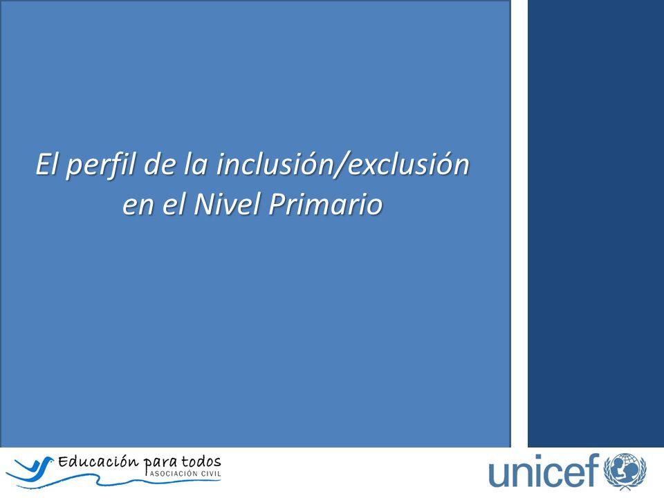 El perfil de la inclusión/exclusión en el Nivel Primario