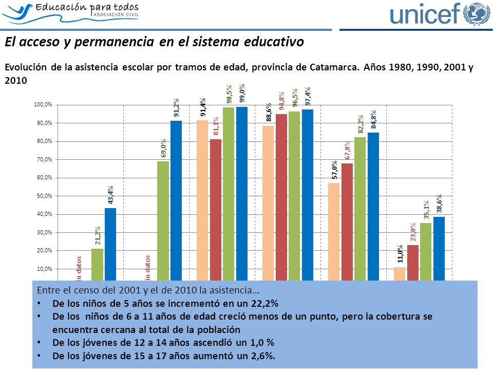 El acceso y permanencia en el sistema educativo Evolución de la asistencia escolar por tramos de edad, provincia de Catamarca.