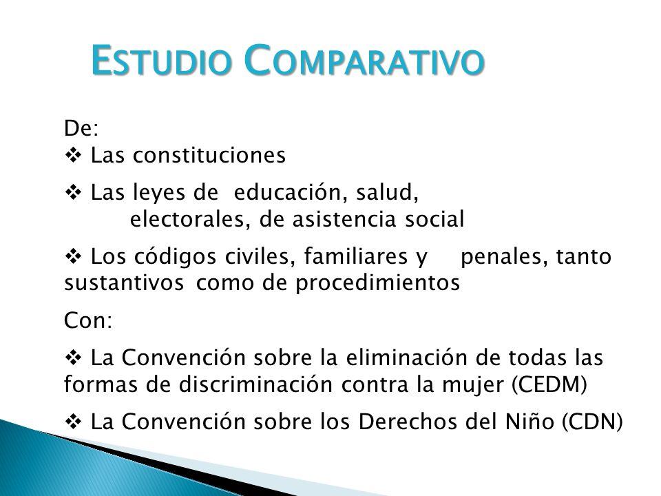 E STUDIO C OMPARATIVO De: Las constituciones Las leyes de educación, salud, electorales, de asistencia social Los códigos civiles, familiares y penale