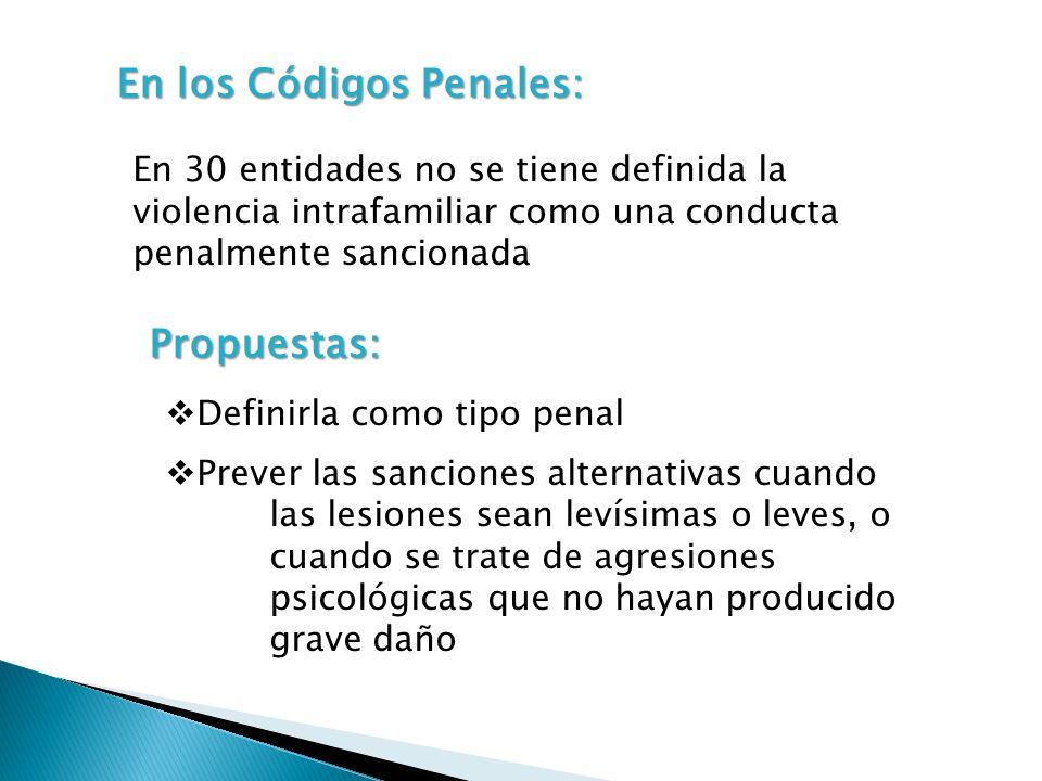 En los Códigos Penales: En 30 entidades no se tiene definida la violencia intrafamiliar como una conducta penalmente sancionada Propuestas: Definirla