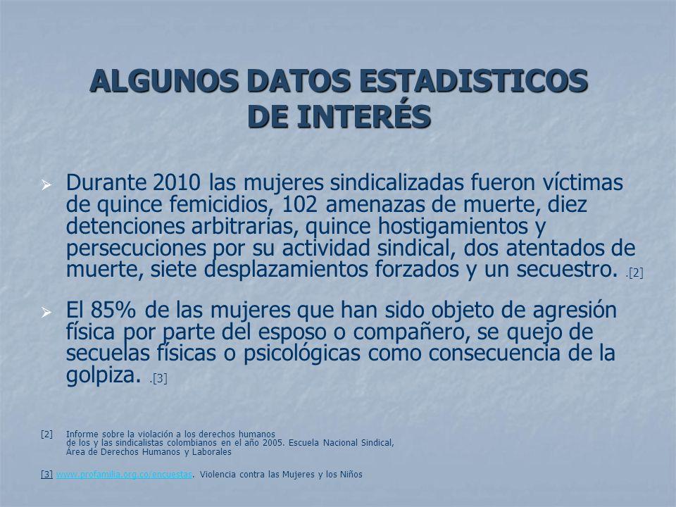 ALGUNOS DATOS ESTADISTICOS DE INTERÉS Durante 2010 las mujeres sindicalizadas fueron víctimas de quince femicidios, 102 amenazas de muerte, diez deten