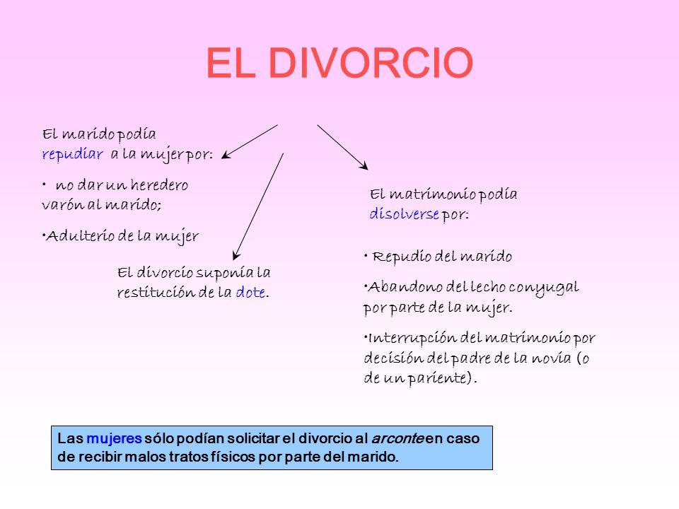 EL DIVORCIO El marido podía repudiar a la mujer por: no dar un heredero varón al marido; Adulterio de la mujer El divorcio suponía la restitución de l