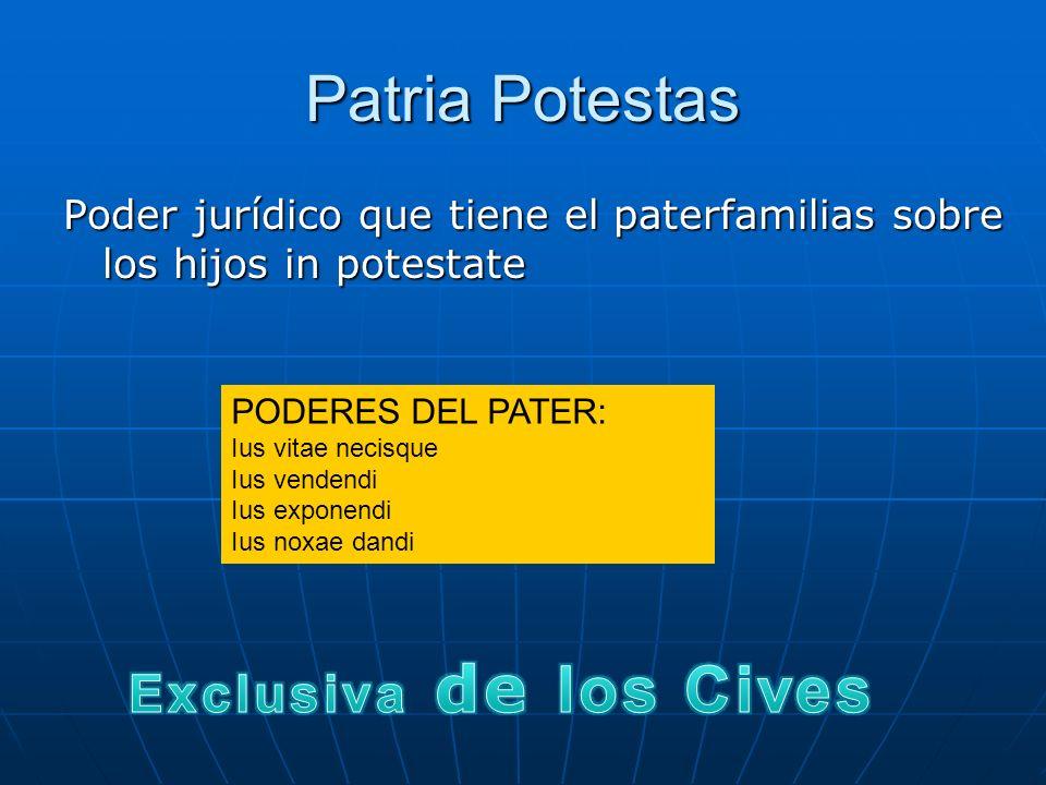 Patria Potestas Poder jurídico que tiene el paterfamilias sobre los hijos in potestate PODERES DEL PATER: Ius vitae necisque Ius vendendi Ius exponendi Ius noxae dandi