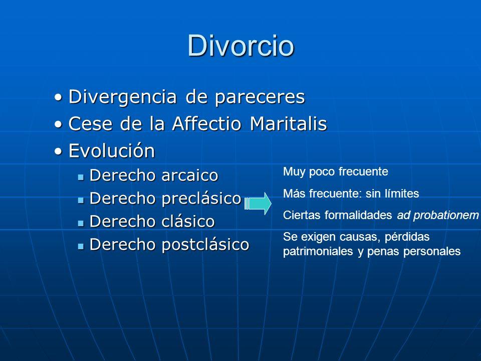 Divorcio Divergencia de pareceresDivergencia de pareceres Cese de la Affectio MaritalisCese de la Affectio Maritalis EvoluciónEvolución Derecho arcaic