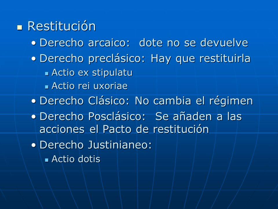 Restitución Restitución Derecho arcaico: dote no se devuelveDerecho arcaico: dote no se devuelve Derecho preclásico: Hay que restituirlaDerecho preclá