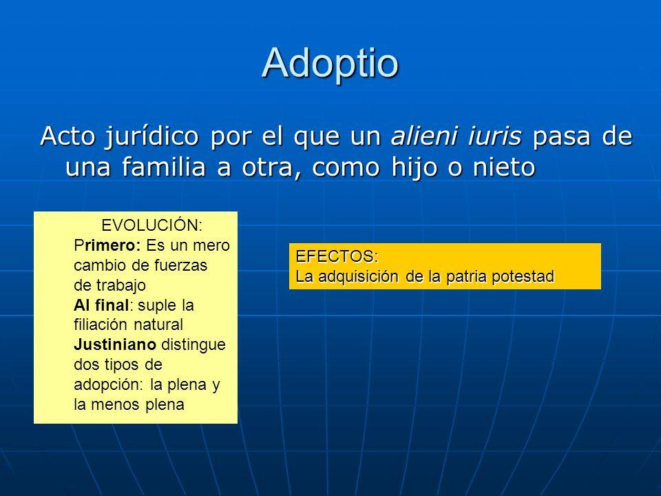 Adoptio Acto jurídico por el que un alieni iuris pasa de una familia a otra, como hijo o nieto EVOLUCIÓN: Primero: Es un mero cambio de fuerzas de tra