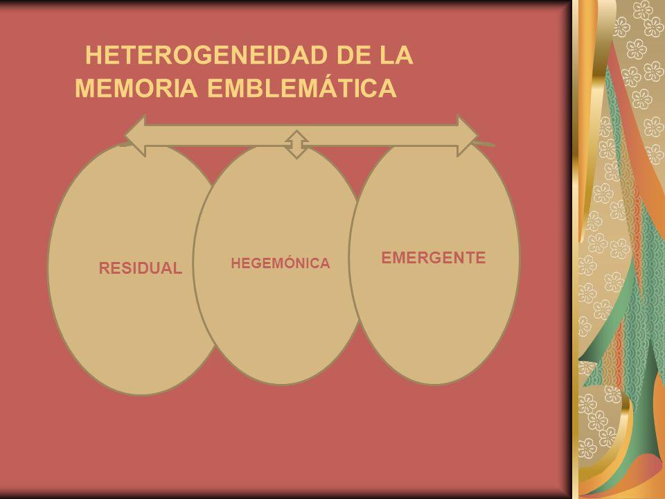HETEROGENEIDAD DE LA MEMORIA EMBLEMÁTICA RESIDUAL HEGEMÓNICA EMERGENTE