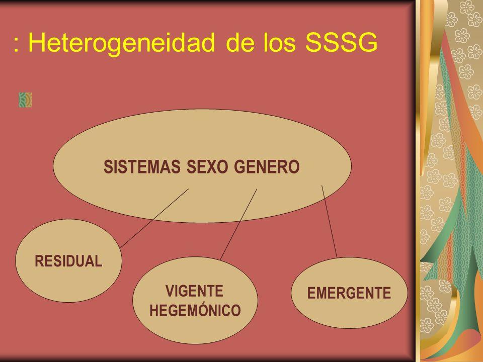 : Heterogeneidad de los SSSG SISTEMAS SEXO GENERO RESIDUAL VIGENTE HEGEMÓNICO EMERGENTE
