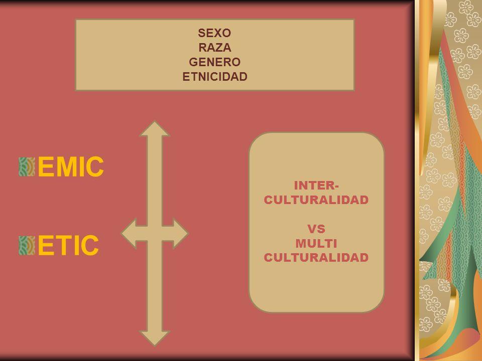 EMIC ETIC INTER- CULTURALIDAD VS MULTI CULTURALIDAD SEXO RAZA GENERO ETNICIDAD