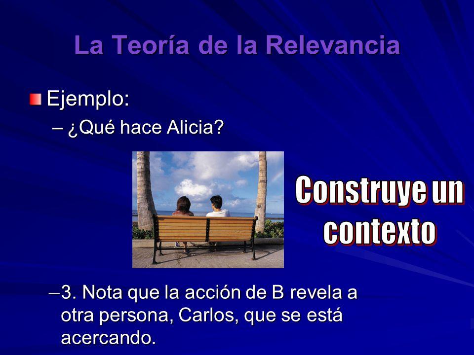 La Teoría de la Relevancia Ejemplo: –¿Qué hace Alicia? – 3. Nota que la acción de B revela a otra persona, Carlos, que se está acercando.