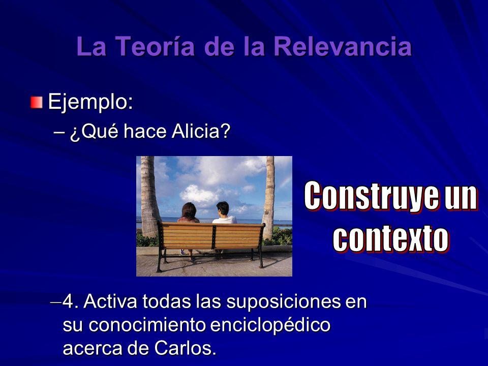 La Teoría de la Relevancia Ejemplo: –¿Qué hace Alicia? – 4. Activa todas las suposiciones en su conocimiento enciclopédico acerca de Carlos.