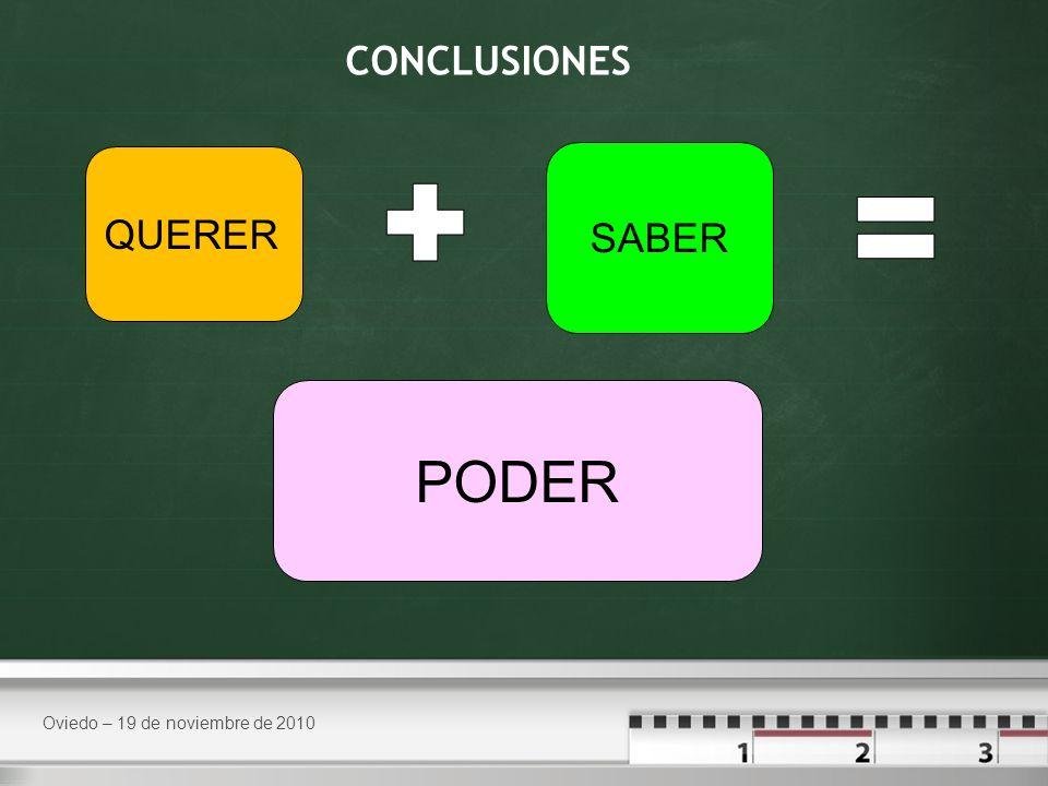 CONCLUSIONES QUERER SABER PODER Oviedo – 19 de noviembre de 2010