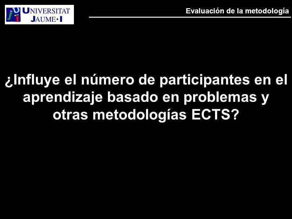 ¿Influye el número de participantes en el aprendizaje basado en problemas y otras metodologías ECTS? Evaluación de la metodología