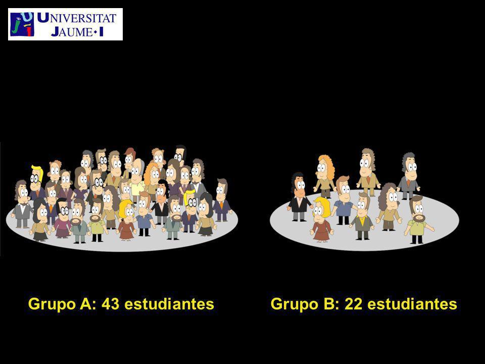 Grupo A: 43 estudiantesGrupo B: 22 estudiantes