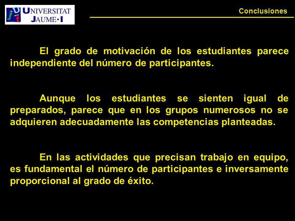 El grado de motivación de los estudiantes parece independiente del número de participantes. Aunque los estudiantes se sienten igual de preparados, par