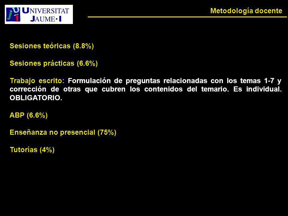 Metodología docente Sesiones teóricas (8.8%) Sesiones prácticas (6.6%) Trabajo escrito: Formulación de preguntas relacionadas con los temas 1-7 y corr