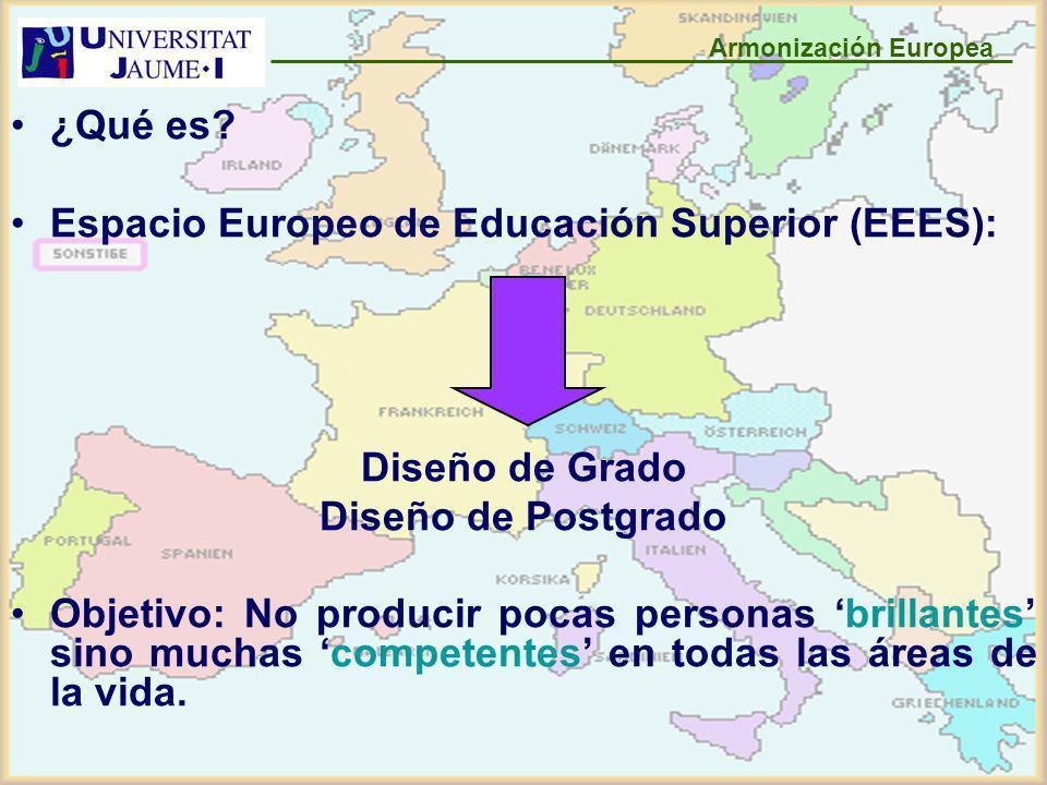 ¿Qué es? Espacio Europeo de Educación Superior (EEES): Diseño de Grado Diseño de Postgrado Objetivo: No producir pocas personas brillantes sino muchas