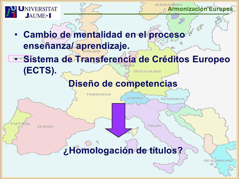 Cambio de mentalidad en el proceso enseñanza/ aprendizaje. Sistema de Transferencia de Créditos Europeo (ECTS). Diseño de competencias ¿Homologación d