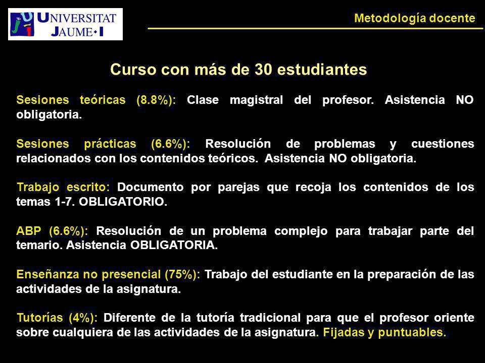 Metodología docente Sesiones teóricas (8.8%): Clase magistral del profesor. Asistencia NO obligatoria. Sesiones prácticas (6.6%): Resolución de proble