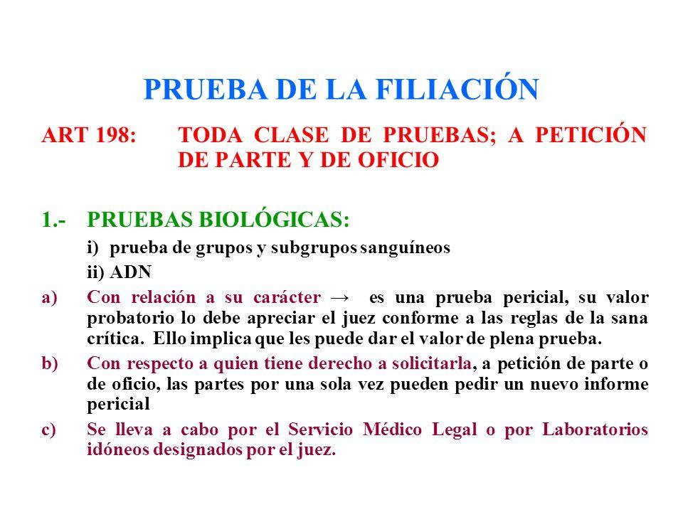 PRUEBA DE LA FILIACIÓN ART 198: TODA CLASE DE PRUEBAS; A PETICIÓN DE PARTE Y DE OFICIO 1.-PRUEBAS BIOLÓGICAS: i)prueba de grupos y subgrupos sanguíneo