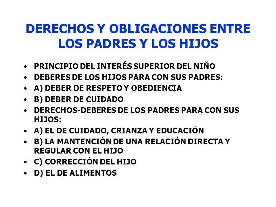 DERECHOS Y OBLIGACIONES ENTRE LOS PADRES Y LOS HIJOS PRINCIPIO DEL INTERÉS SUPERIOR DEL NIÑO DEBERES DE LOS HIJOS PARA CON SUS PADRES: A) DEBER DE RES