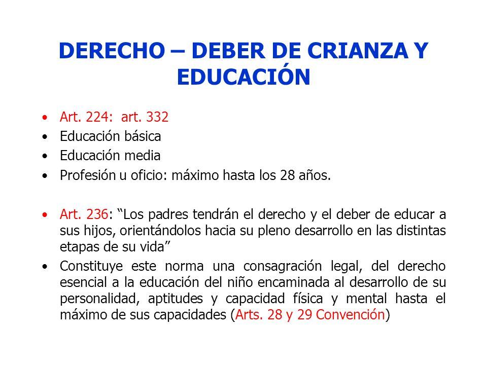 DERECHO – DEBER DE CRIANZA Y EDUCACIÓN Art. 224: art. 332 Educación básica Educación media Profesión u oficio: máximo hasta los 28 años. Art. 236: Los