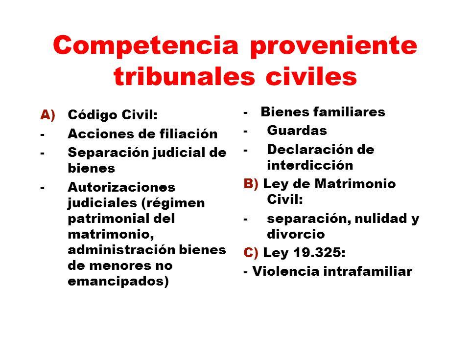 Competencia proveniente tribunales civiles A)Código Civil: -Acciones de filiación -Separación judicial de bienes -Autorizaciones judiciales (régimen p