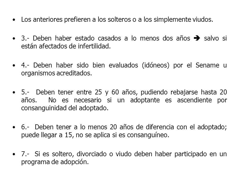 B) Por personas no residentes en Chile, Arts.