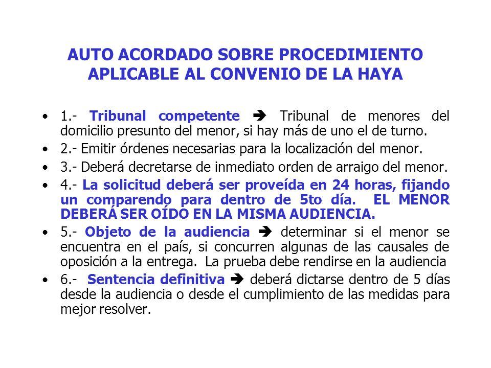 AUTO ACORDADO SOBRE PROCEDIMIENTO APLICABLE AL CONVENIO DE LA HAYA 1.- Tribunal competente Tribunal de menores del domicilio presunto del menor, si ha