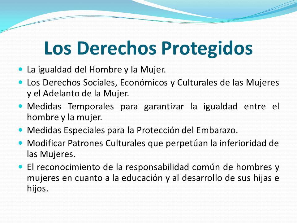 Los Derechos Protegidos La igualdad del Hombre y la Mujer. Los Derechos Sociales, Económicos y Culturales de las Mujeres y el Adelanto de la Mujer. Me