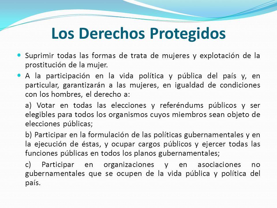 Los Derechos Protegidos Suprimir todas las formas de trata de mujeres y explotación de la prostitución de la mujer. A la participación en la vida polí