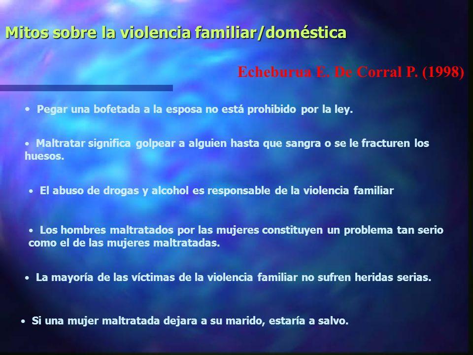 Mitos Sociales del maltrato Mitos sobre la violencia familiar/doméstica Mitos sobre mujeres maltratadas Mitos sobre hombres violentos