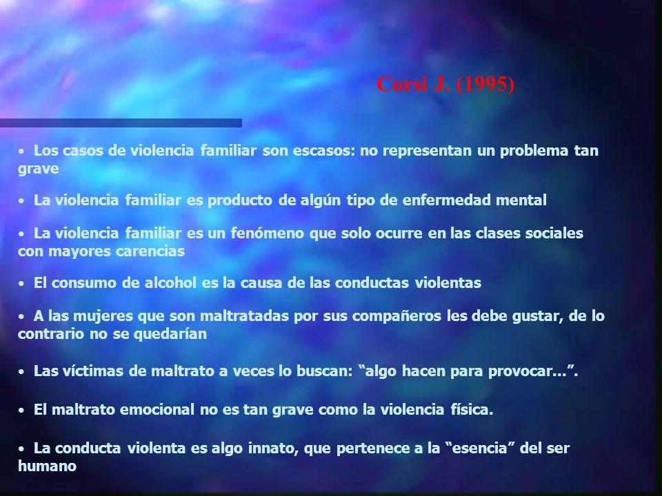 Es una cuestión privada Ferreira G. (1995) Se trata de gente enferma Es culpa del alcoholismo Se debe a crisis económicas las mujeres maltratadas. Es