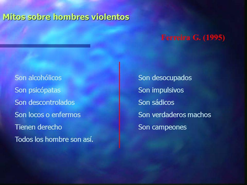 Mitos sobre mujeres maltratadas Provocan la violencia Les gusta la violencia Son seres biológicos-pasivos Son malas y se lo merecen Se hacen mantener