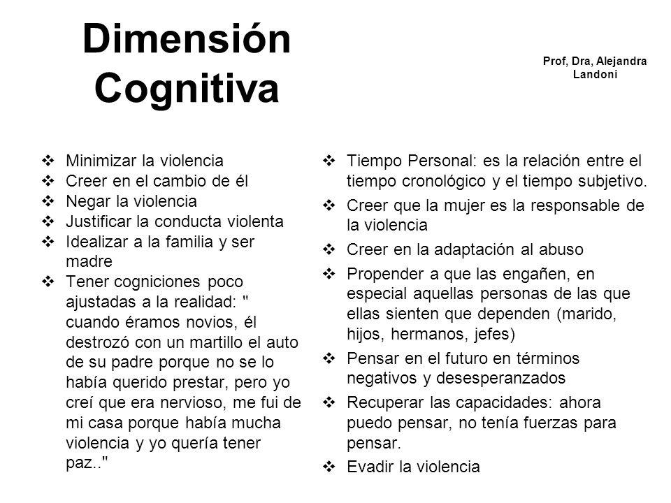 Dimensión Cognitiva Minimizar la violencia Creer en el cambio de él Negar la violencia Justificar la conducta violenta Idealizar a la familia y ser ma