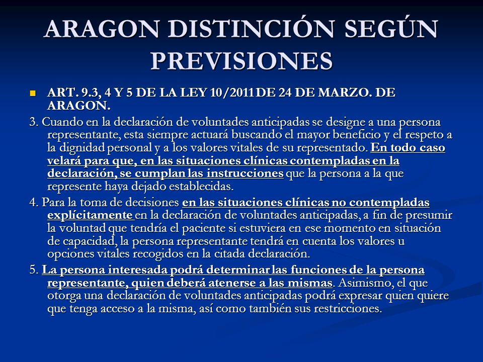ARAGON DISTINCIÓN SEGÚN PREVISIONES ART. 9.3, 4 Y 5 DE LA LEY 10/2011 DE 24 DE MARZO. DE ARAGON. ART. 9.3, 4 Y 5 DE LA LEY 10/2011 DE 24 DE MARZO. DE