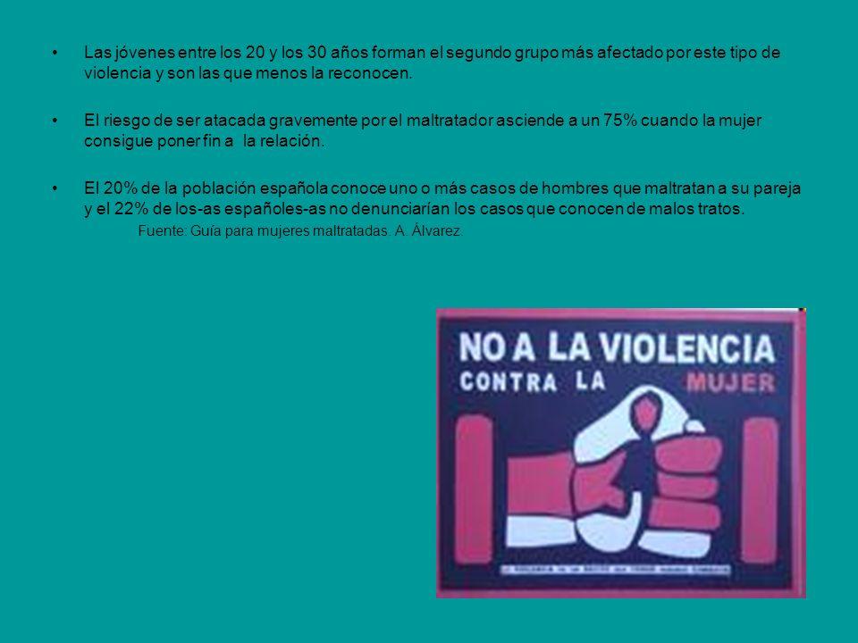 Las jóvenes entre los 20 y los 30 años forman el segundo grupo más afectado por este tipo de violencia y son las que menos la reconocen. El riesgo de