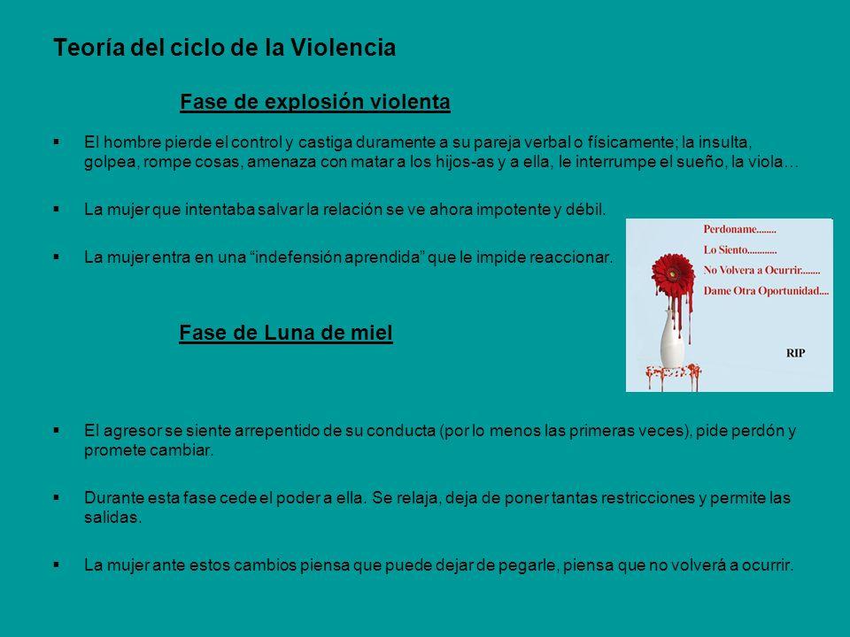 Teoría del ciclo de la Violencia Fase de explosión violenta El hombre pierde el control y castiga duramente a su pareja verbal o físicamente; la insul