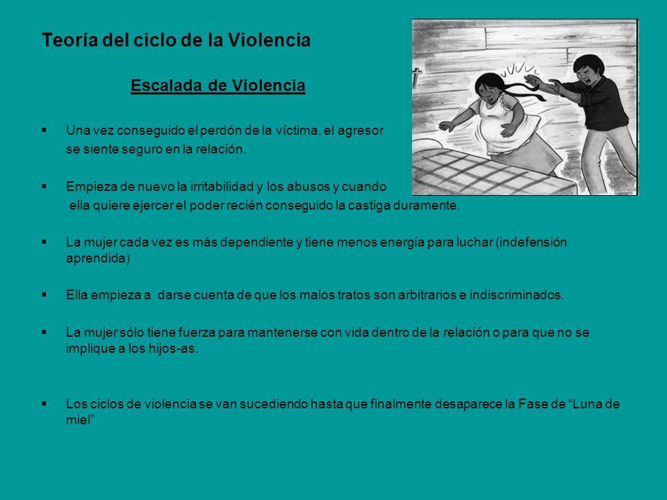 Teoría del ciclo de la Violencia Escalada de Violencia Una vez conseguido el perdón de la víctima, el agresor se siente seguro en la relación. Empieza