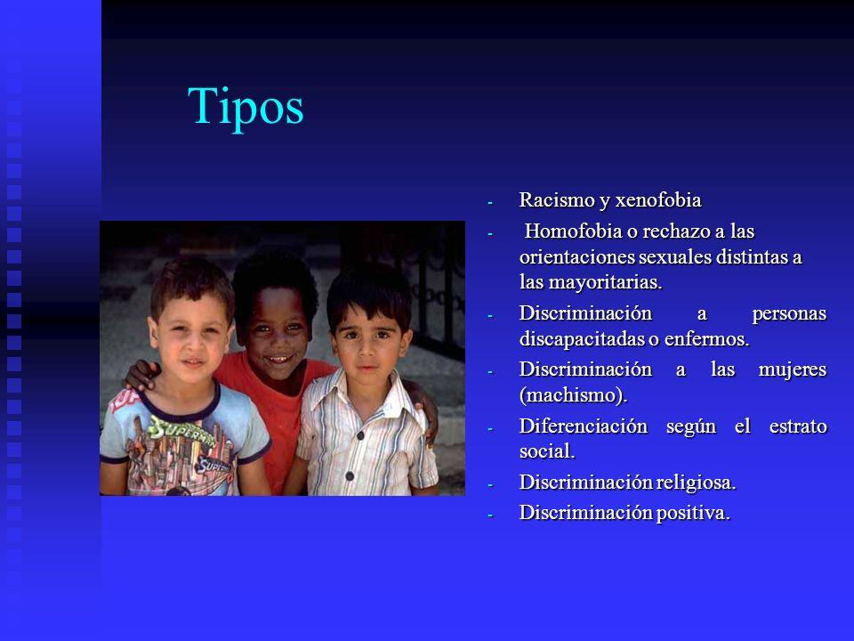 Tipos - Racismo y xenofobia - Homofobia o rechazo a las orientaciones sexuales distintas a las mayoritarias.