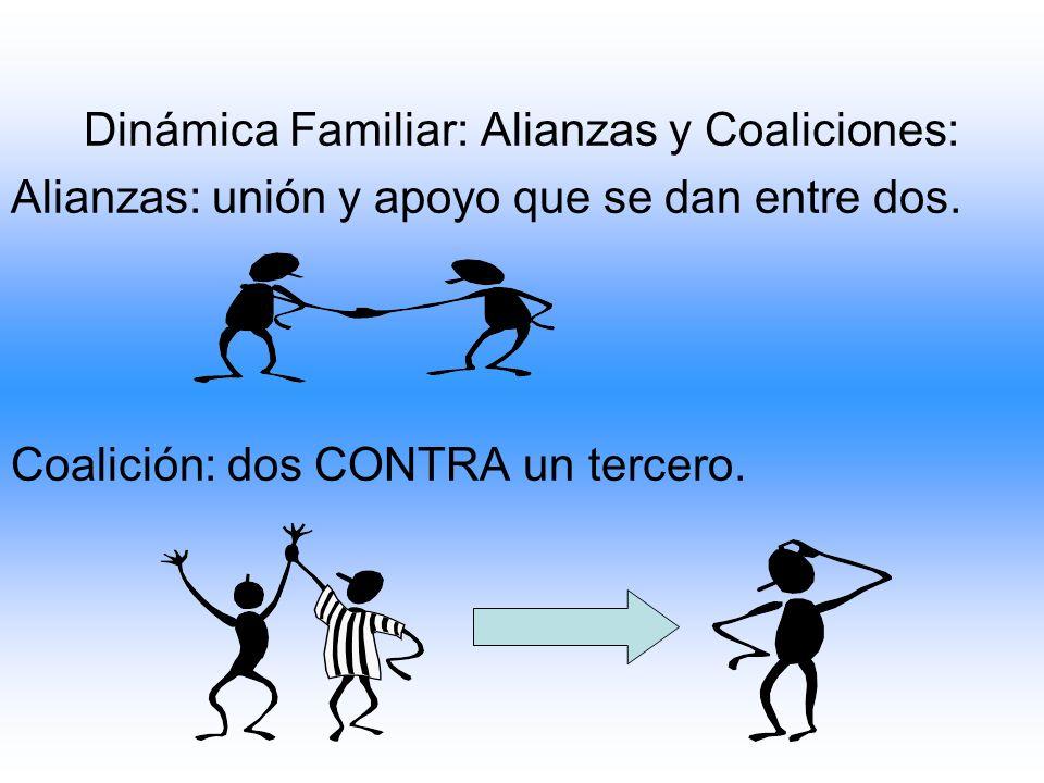 Dinámica Familiar: Alianzas y Coaliciones: Alianzas: unión y apoyo que se dan entre dos. Coalición: dos CONTRA un tercero.