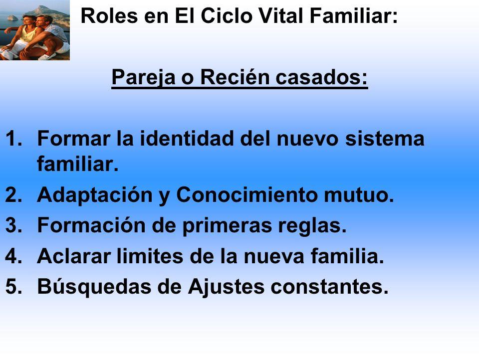 Roles en El Ciclo Vital Familiar: Pareja o Recién casados: 1.Formar la identidad del nuevo sistema familiar. 2.Adaptación y Conocimiento mutuo. 3.Form