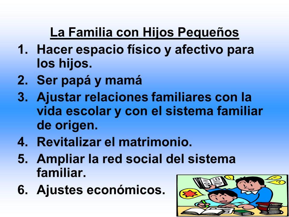 La Familia con Hijos Pequeños 1.Hacer espacio físico y afectivo para los hijos. 2.Ser papá y mamá 3.Ajustar relaciones familiares con la vida escolar