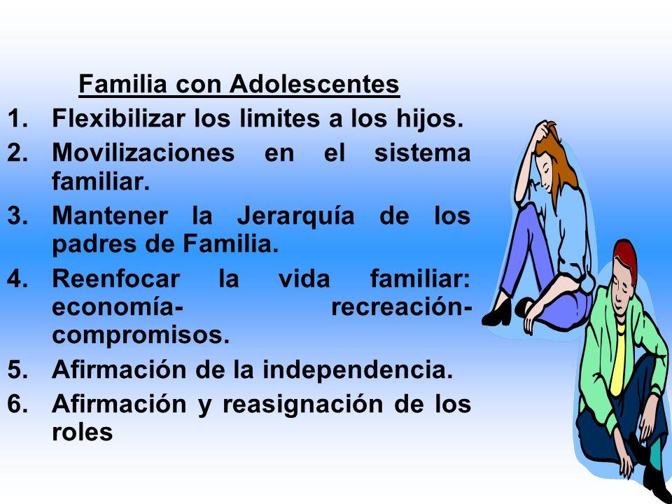 Familia con Adolescentes 1.Flexibilizar los limites a los hijos. 2.Movilizaciones en el sistema familiar. 3.Mantener la Jerarquía de los padres de Fam