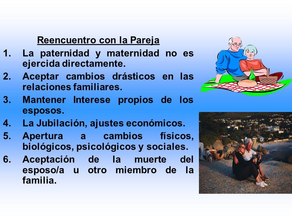 Reencuentro con la Pareja 1.La paternidad y maternidad no es ejercida directamente. 2.Aceptar cambios drásticos en las relaciones familiares. 3.Manten