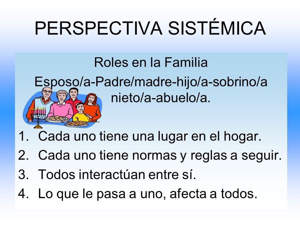 Roles en la Familia Esposo/a-Padre/madre-hijo/a-sobrino/a nieto/a-abuelo/a. 1.Cada uno tiene una lugar en el hogar. 2.Cada uno tiene normas y reglas a