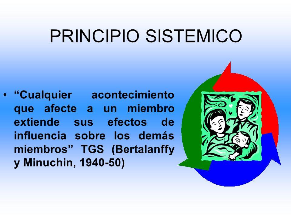 Cualquier acontecimiento que afecte a un miembro extiende sus efectos de influencia sobre los demás miembros TGS (Bertalanffy y Minuchin, 1940-50) PRINCIPIO SISTEMICO