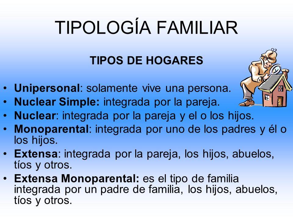 TIPOS DE HOGARES Unipersonal: solamente vive una persona. Nuclear Simple: integrada por la pareja. Nuclear: integrada por la pareja y el o los hijos.